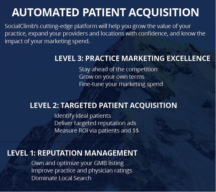 Accelerate your patient acquisition with SocialClimb.